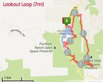 Lookout Loop